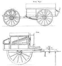 Traveling Forge and Battery Wagon